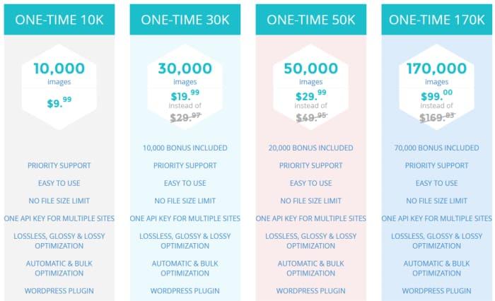 shortpixel pricing tables